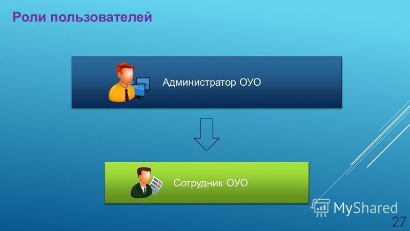Роли пользователей Администратор ОУО Сотрудник ОУО 27