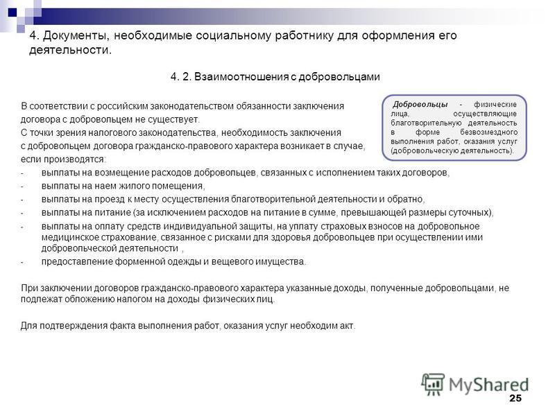 25 4. Документы, необходимые социальному работнику для оформления его деятельности. 4. 2. Взаимоотношения с добровольцами В соответствии с российским законодательством обязанности заключения договора с добровольцем не существует. С точки зрения налог