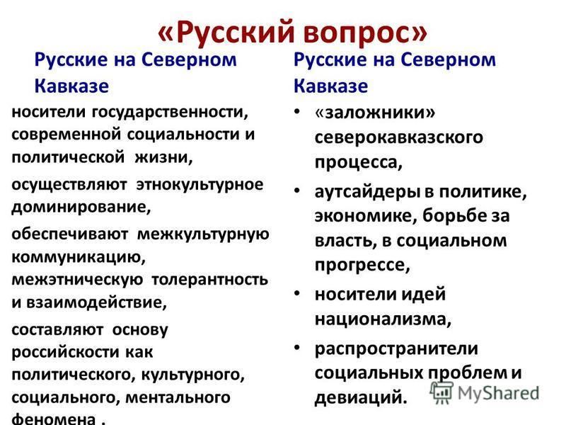 «Русский вопрос» Русские на Северном Кавказе носители государственности, современной социальности и политической жизни, осуществляют этнокультурное доминирование, обеспечивают межкультурную коммуникацию, межэтническую толерантность и взаимодействие,