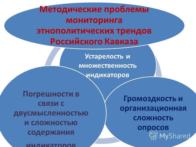 Устарелость и множественность индикаторов Методические проблемы мониторинга этнополитических трендов Российского Кавказа Громоздкость и организационная сложность опросов Погрешности в связи с двусмысленностью и сложностью содержания индикаторов