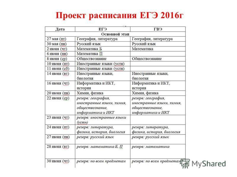 Проект расписания ЕГЭ 2016 г