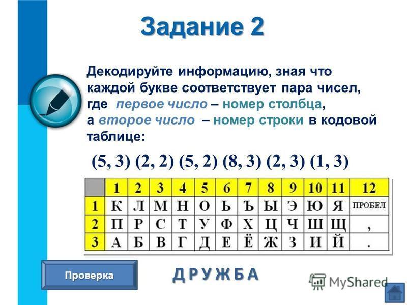 Декодируйте информацию, зная что каждой букве соответствует пара чисел, где первое число – номер столбца, а второе число – номер строки в кодовой таблице: (5, 3) (2, 2) (5, 2) (8, 3) (2, 3) (1, 3) ДРУЖБА Задание 2 Проверка