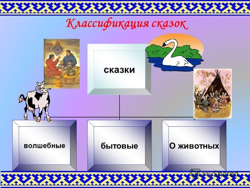 Классификация сказок сказки волшебные бытовые О животных