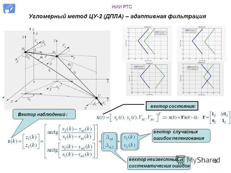 9 Угломерный метод ЦУ-2 (ДПЛА) – адаптивная фильтрация вектор неизвестных систематических ошибок вектор случайных ошибок пеленгования Вектор наблюдений : вектор состояния: НИИ РТС