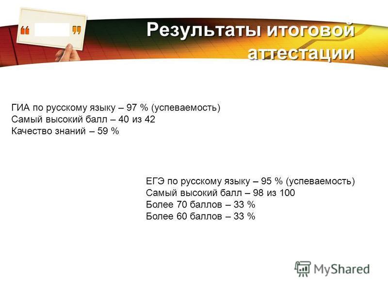 Результаты итоговой аттестации ГИА по русскому языку – 97 % (успеваемость) Самый высокий балл – 40 из 42 Качество знаний – 59 % ЕГЭ по русскому языку – 95 % (успеваемость) Самый высокий балл – 98 из 100 Более 70 баллов – 33 % Более 60 баллов – 33 %