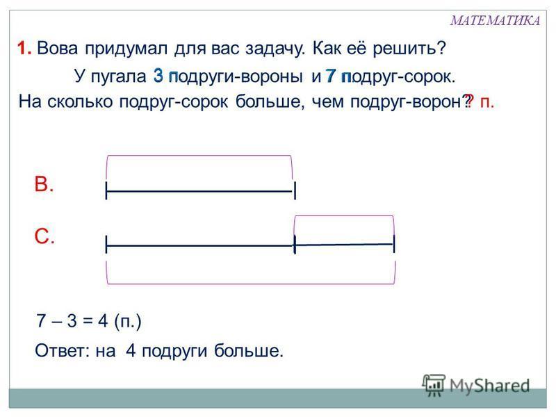 На сколько подруг-сорок больше, чем подруг-ворон? У пугала 3 подруги-вороны и 7 подруг-сорок. В. С. 3 п. 7 п. ? п. 1. Вова придумал для вас задачу. Как её решить? 7 – 3 = 4 (п.) Ответ: на 4 подруги больше. МАТЕМАТИКА
