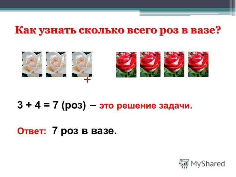 Как узнать сколько всего роз в вазе? + 3 + 4 = 7 (роз) – это решение задачи. Ответ: 7 роз в вазе.