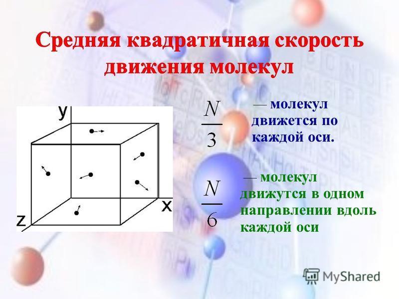 молекул движется по каждой оси. молекул движутся в одном направлении вдоль каждой оси