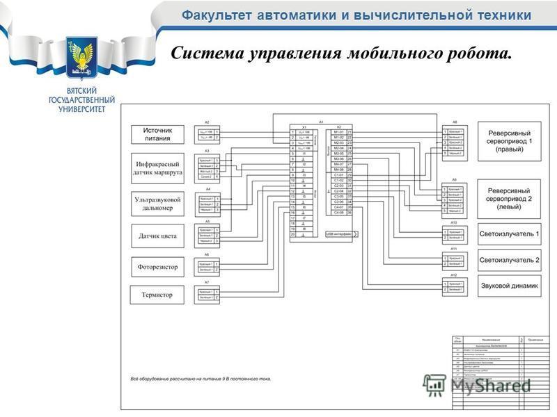 Факультет автоматики и вычислительной техники Система управления мобильного робота.