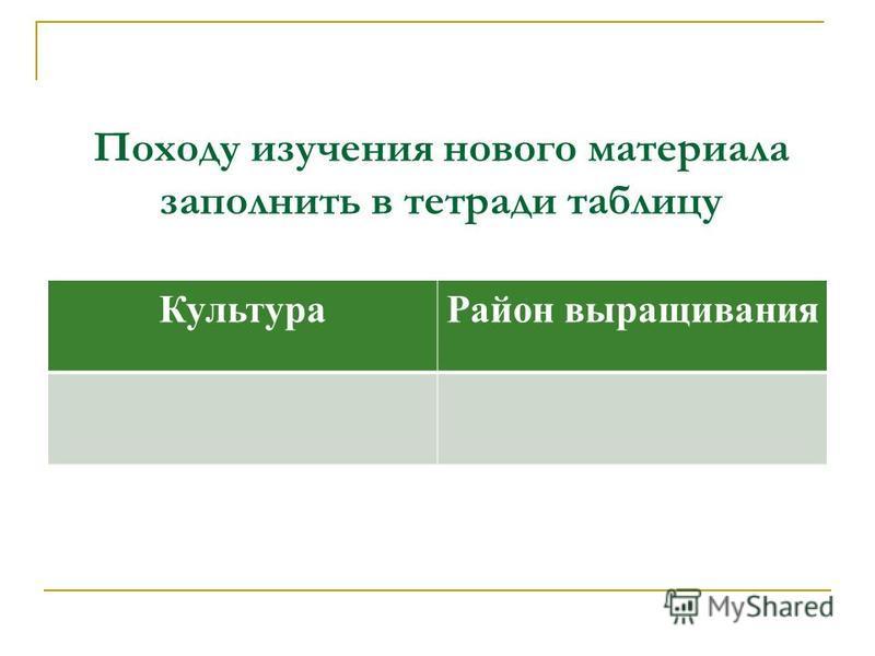 Походу изучения нового материала заполнить в тетради таблицу Культура Район выращивания