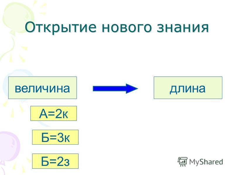 Открытие нового знания величина длина А=2 к Б=3 к Б=2 з