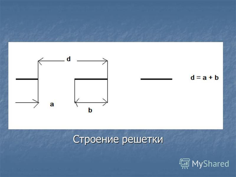 Строение решетки