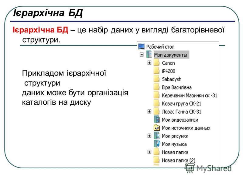 Ієрархічна БД Ієрархічна БД – це набір даних у вигляді багаторівневої структури. Прикладом ієрархічної структури даних може бути організація каталогів на диску