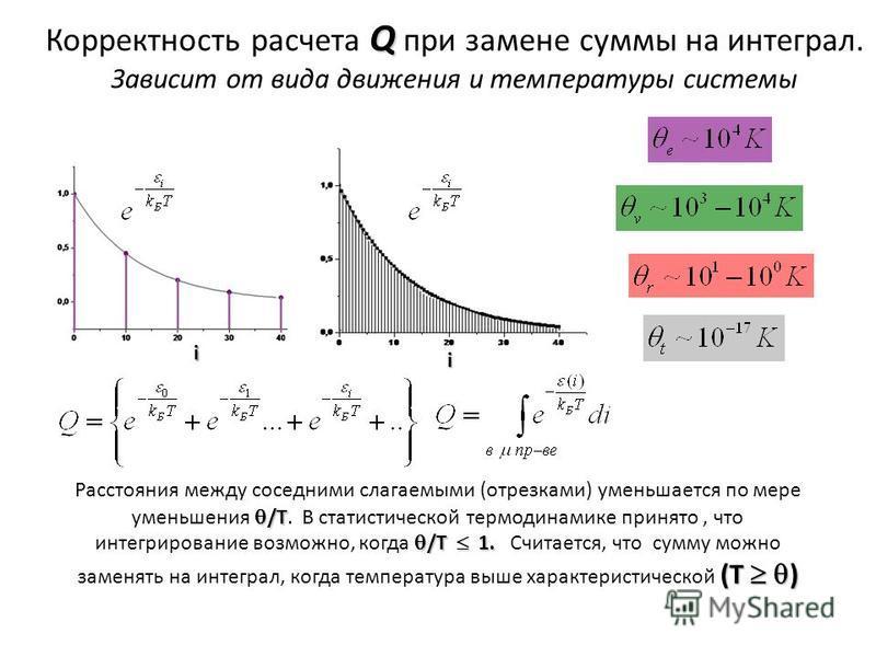 Q Корректность расчета Q при замене суммы на интеграл. Зависит от вида движения и температуры системы /T /T 1. (T ) Расстояния между соседними слагаемыми (отрезками) уменьшается по мере уменьшения /T. В статистической термодинамике принято, что интег