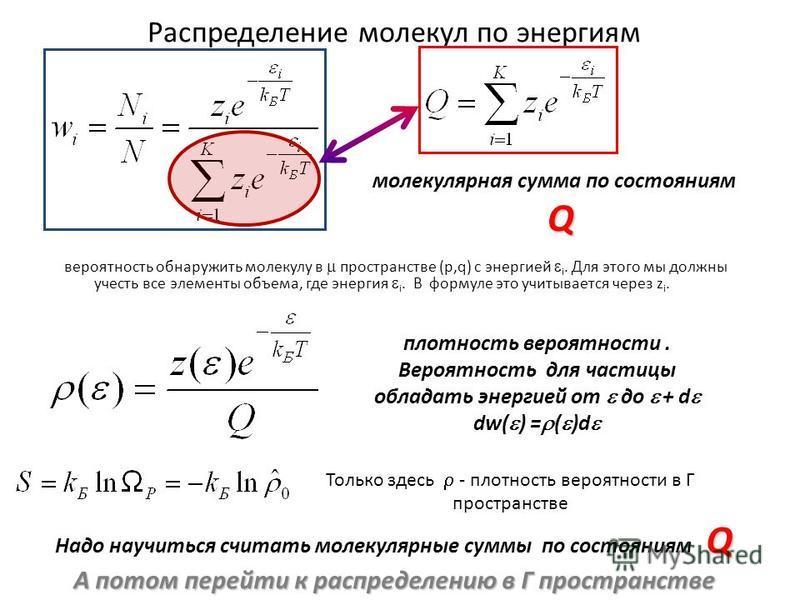 Распределение молекул по энергиям вероятность обнаружить молекулу в пространстве (p,q) с энергией i. Для этого мы должны учесть все элементы объема, где энергия i. В формуле это учитывается через z i. молекулярная сумма по состояниямQ плотность вероя