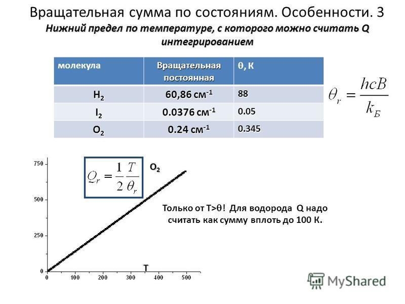 Вращательная сумма по состояниям. Особенности. 3 Нижний предел по температуре, с которого можно считать Q интегрированием молекула Вращательная постоянная, К Н2Н2Н2Н2 60,86 см -1 88 I2I2I2I2 0.0376 см -1 0.05 O2O2O2O2 0.24 см -1 0.345 O2O2O2O2 Т Толь
