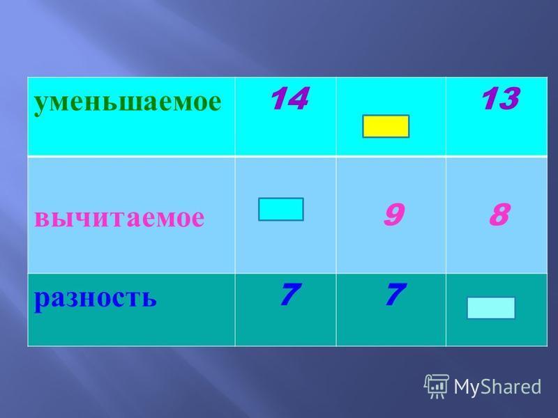 уменьшаемое 14 13 вычитаемое 9 8 разность 77