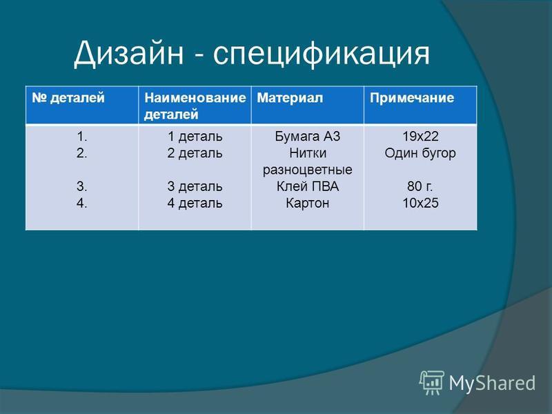Дизайн - спецификация деталей Наименование деталей Материал Примечание 1. 2. 3. 4. 1 деталь 2 деталь 3 деталь 4 деталь Бумага А3 Нитки разноцветные Клей ПВА Картон 19 х 22 Один бугор 80 г. 10 х 25