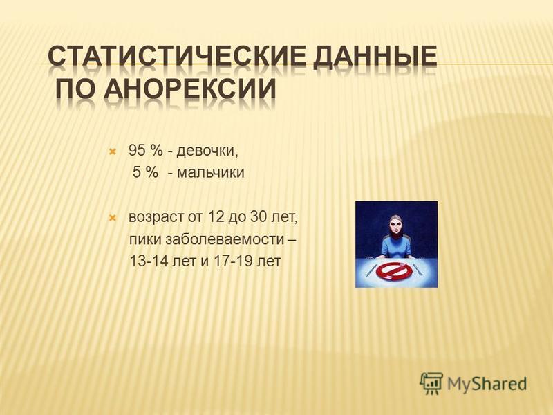 95 % - девочки, 5 % - мальчики возраст от 12 до 30 лет, пики заболеваемости – 13-14 лет и 17-19 лет