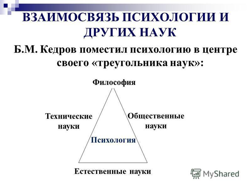 """Презентация на тему: """"ПСИХОЛОГИЯ КАК НАУКА. Понятие """"психология"""" имеет как научный, так и житейский смысл. Житейский смысл понят"""