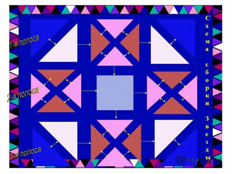 Один из любимых узоров среди лоскутниц - восьмиконечная «звезда» - может быть самых разных цветов, но ярче всего она «сияет», если ткань ее лучей однотонная, а фон – пестрый.