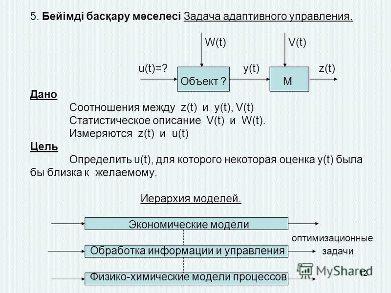 11 2. Бағалау мәселесі Задачи оценки. V(t) W(t) y(t) z(t) Объект М W(t) - вектор действующих на систему шумов. V(t) - вектор шумов измирении. Дано Соотношения между z(t) и y(t), V(t) y(t) и W(t) ; Статистическое описание V(t) и W(t). Проводятся замер