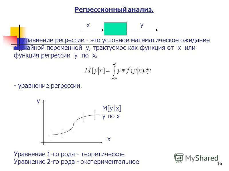 15 Методология построения детерминированных моделей Структура ошибка ошибка ошибка моделирования линеаризации агрегирования Дифференциальные Дифференциальные уравнения в частных уравнения в частных производных производных ОДУ (нелинейные) (линейные)