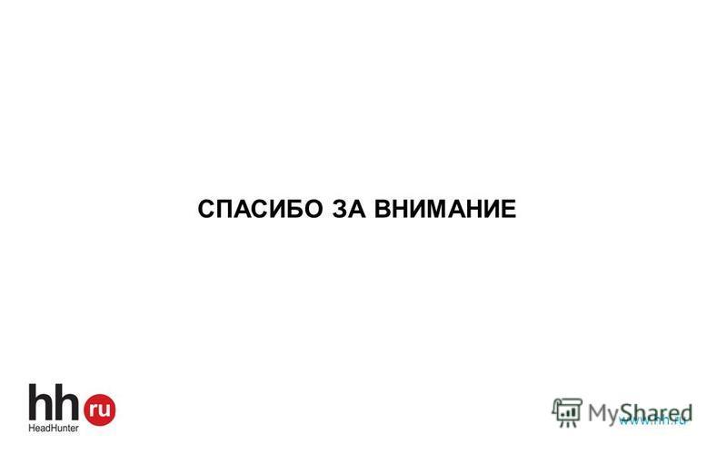 www.hh.ru СПАСИБО ЗА ВНИМАНИЕ