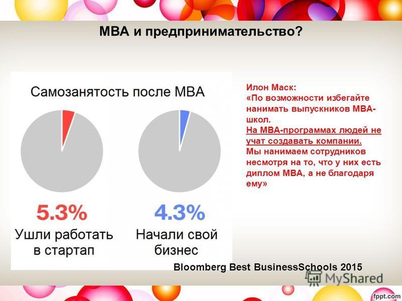 MBA и предпринимательство? Илон Маск: «По возможности избегайте нанимать выпускников MBA- школ. На MBA-программах людей не учат создавать компании. Мы нанимаем сотрудников несмотря на то, что у них есть диплом MBA, а не благодаря ему» Bloomberg Best