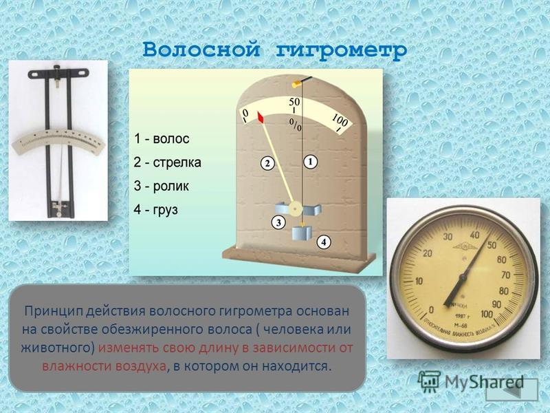 11 Волосной гигрометр Принцип действия волосного гигрометра основан на свойстве обезжиренного волоса ( человека или животного) изменять свою длину в зависимости от влажности воздуха, в котором он находится.