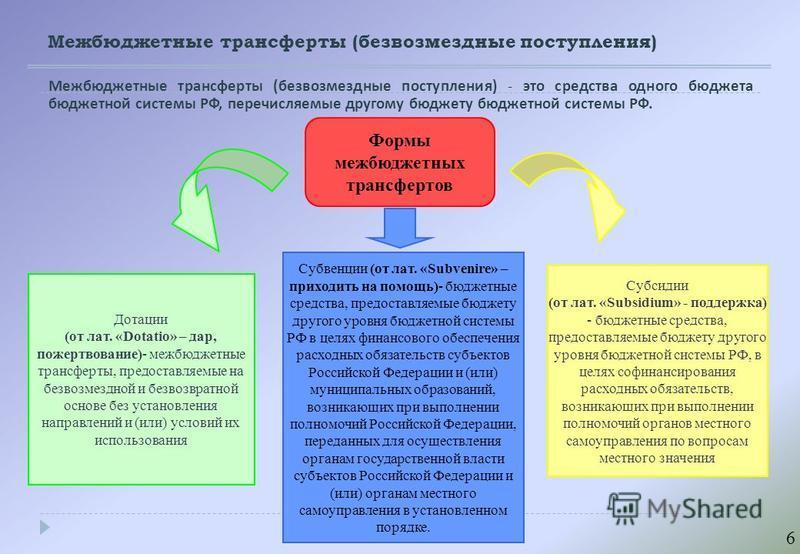 Межбюджетные трансферты (безвозмездные поступления) Межбюджетные трансферты ( безвозмездные поступления ) - это средства одного бюджета бюджетной системы РФ, перечисляемые другому бюджету бюджетной системы РФ. Формы межбюджетных трансфертов Дотации (