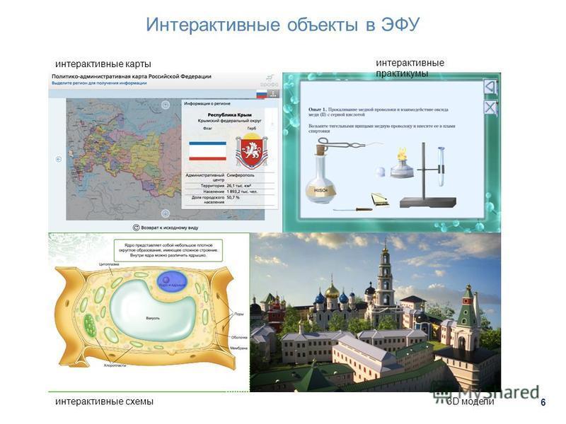 Интерактивные объекты в ЭФУ интерактивные карты 3D модели интерактивные практикумы интерактивные схемы 6