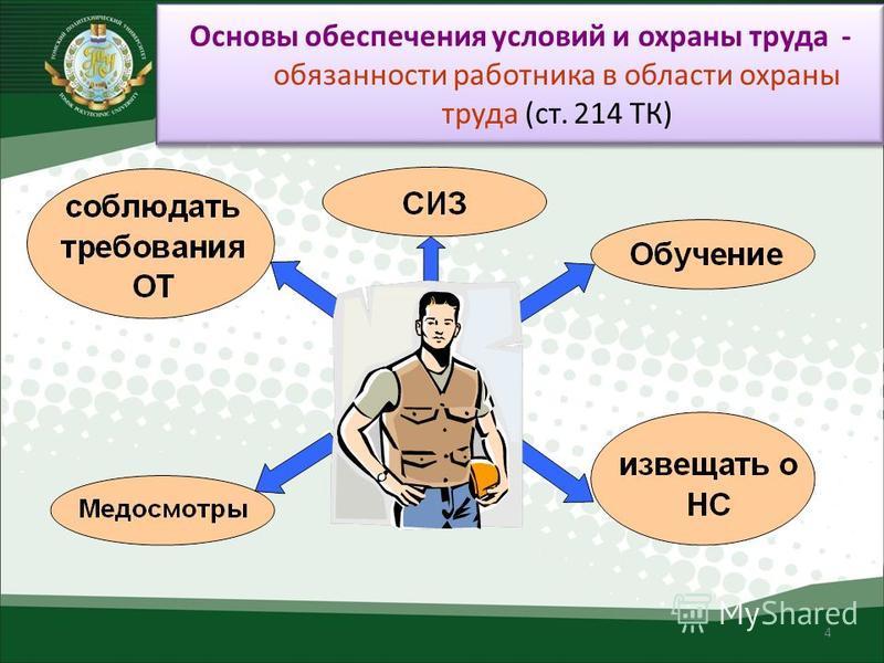 4 Основы обеспечения условий и охраны труда - обязанности работника в области охраны труда (ст. 214 ТК)
