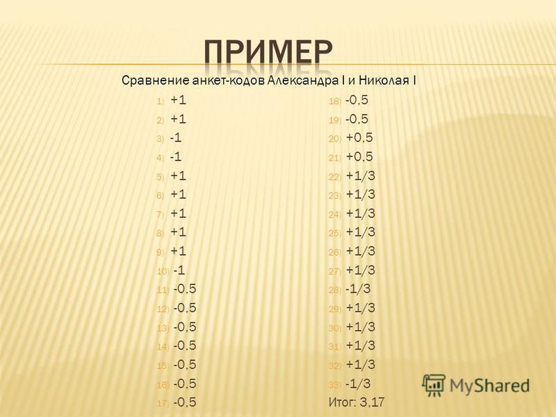 1) +1 2) +1 3) -1 4) -1 5) +1 6) +1 7) +1 8) +1 9) +1 10) -1 11) -0,5 12) -0,5 13) -0,5 14) -0,5 15) -0,5 16) -0,5 17) -0,5 18) -0,5 19) -0,5 20) +0,5 21) +0,5 22) +1/3 23) +1/3 24) +1/3 25) +1/3 26) +1/3 27) +1/3 28) -1/3 29) +1/3 30) +1/3 31) +1/3