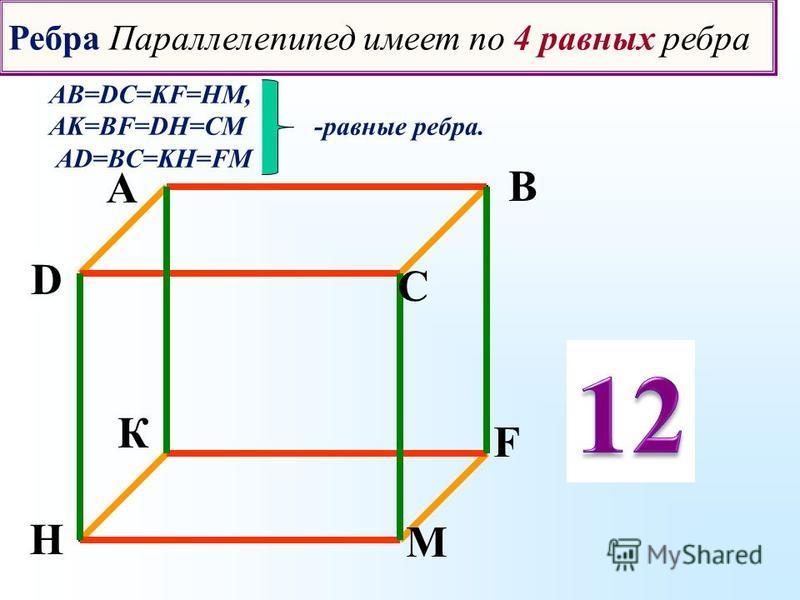 A B C D К F М H Ребра Параллелепипед имеет по 4 равных ребра AB=DC=KF=HM, AK=BF=DH=CM -равные ребра. AD=BC=KH=FM