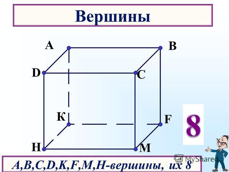 A B C D К F М H Вершины A,B,C,D,K,F,M,H-вершины, их 8