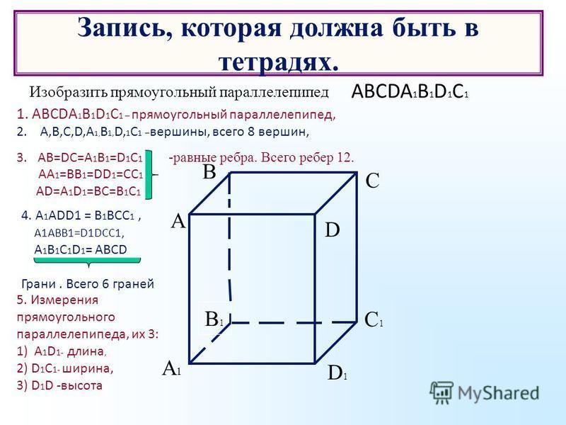 Запись, которая должна быть в тетрадях. Изобразить прямоугольный параллелепипед AВСDA 1 В 1 D 1 С 1 А В С D А1А1 D1D1 С1С1 В1В1 1. AВСDA 1 В 1 D 1 С 1 – прямоугольный параллелепипед, 2. A,В,С,D,A 1, В 1, D, 1 С 1 – вершины, всего 8 вершин, 3.AВ=DС=A