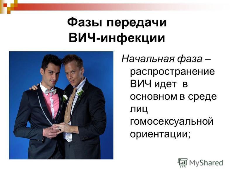 Фазы передачи ВИЧ-инфекции Начальная фаза – распространение ВИЧ идет в основном в среде лиц гомосексуальной ориентации;
