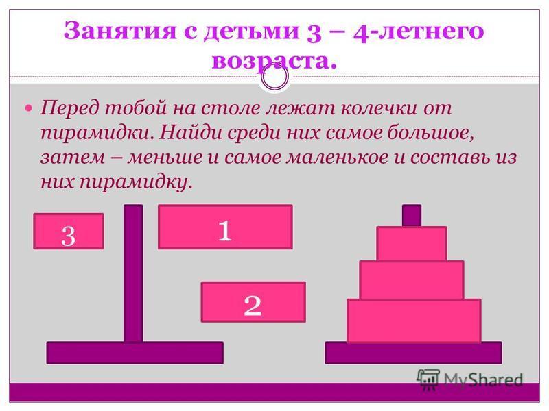 Занятия с детьми 3 – 4-летнего возраста. Перед тобой на столе лежат колечки от пирамидки. Найди среди них самое большое, затем – меньше и самое маленькое и составь из них пирамидку. 1 2 3