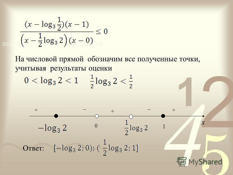 1 0 х + + + _ _ Ответ: На числовой прямой обозначим все полученные точки, учитывая результаты оценки