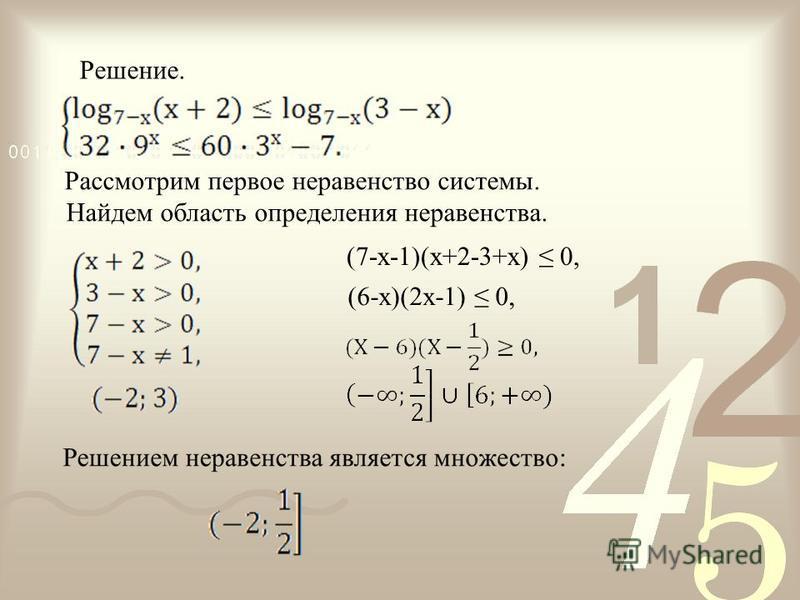 (7-x-1)(x+2-3+x) 0, (6-x)(2x-1) 0, Решение. Рассмотрим первое неравенство системы. Найдем область определения неравенства.