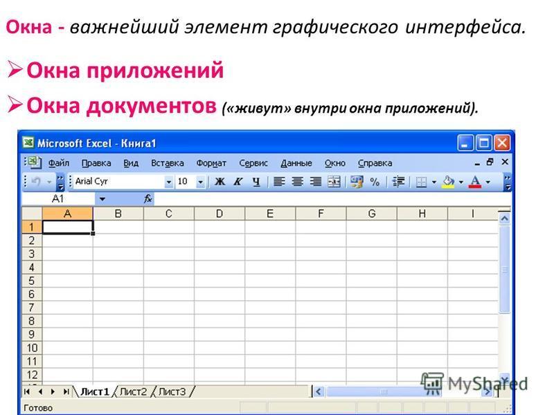 Окна - важнейший элемент графического интерфейса. Окна приложений Окна документов («живут» внутри окна приложений).