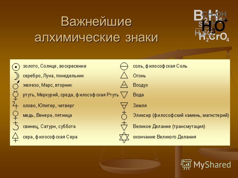 Важнейшие алхимические знаки