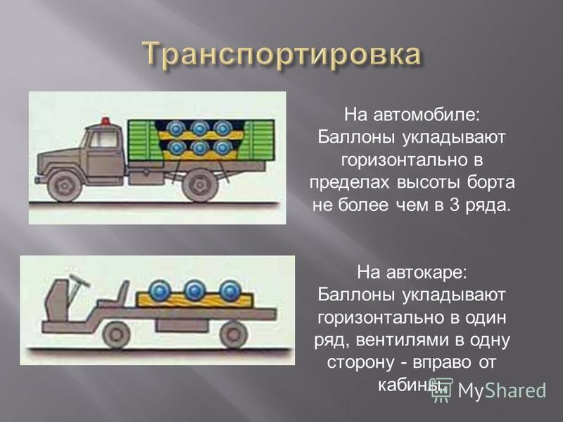 На автомобиле: Баллоны укладывают горизонтально в пределах высоты борта не более чем в 3 ряда. На автокаре: Баллоны укладывают горизонтально в один ряд, вентилями в одну сторону - вправо от кабины.