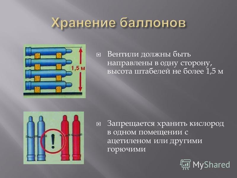 Вентили должны быть направлены в одну сторону, высота штабелей не более 1,5 м Запрещается хранить кислород в одном помещении с ацетиленом или другими горючими