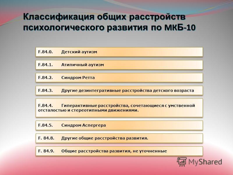Классификация общих расстройств психологического развития по МК Б -10 F.84.0. Детский аутизм F.84.1. Атипичный аутизм F.84.2. Синдром Ретта F.84.3. Другие дезинтегративные расстройства детского возраста F.84.4. Гиперактивные расстройства, сочетающиес