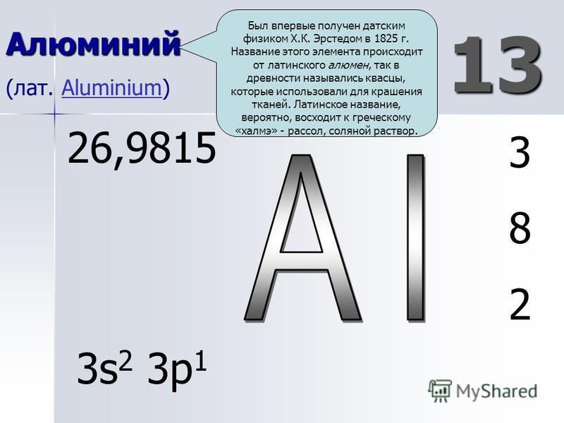 13 Алюминий Алюминий (лат. Aluminium)Aluminium 382382 26,9815 3s 2 3p 1 Был впервые получен датским физиком Х.К. Эрстедом в 1825 г. Название этого элемента происходит от латинского алюмен, так в древности назывались квасцы, которые использовали для к