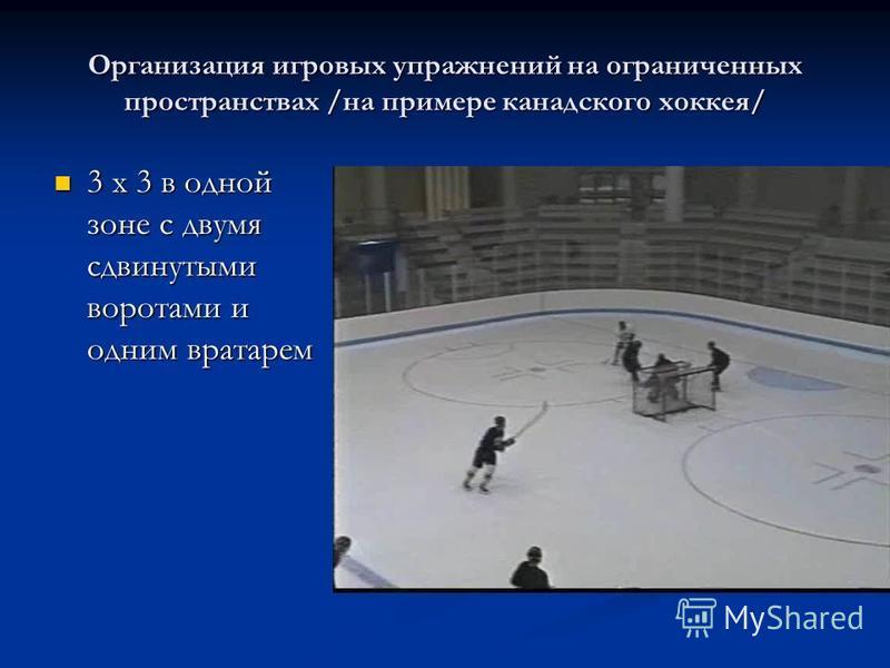 Организация игровых упражнений на ограниченных пространствах /на примере канадского хоккея/ 3 х 3 в одной зоне с двумя сдвинутыми воротами и одним вратарем 3 х 3 в одной зоне с двумя сдвинутыми воротами и одним вратарем