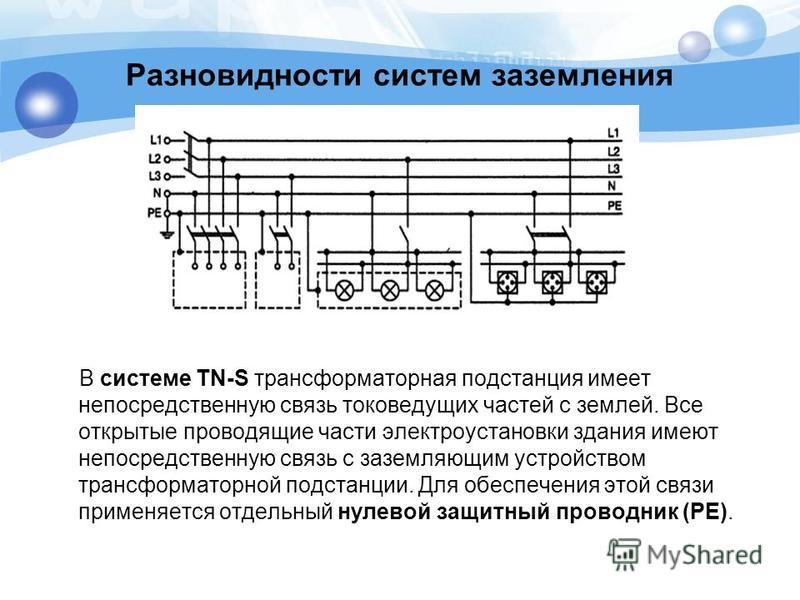 Разновидности систем заземления В системе TN-S трансформаторная подстанция имеет непосредственную связь токоведущих частей с землей. Все открытые проводящие части электроустановки здания имеют непосредственную связь с заземляющим устройством трансфор