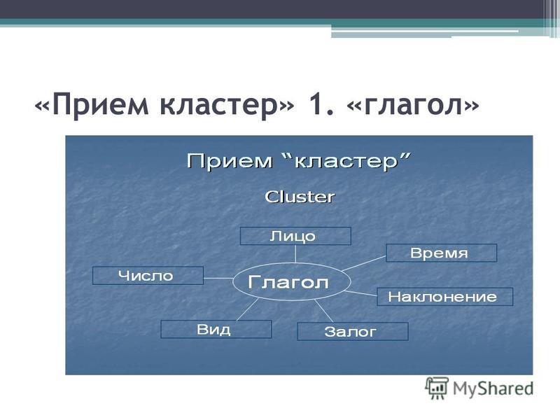 «Прием кластер» 1. «глагол»